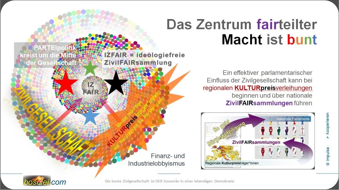 2017-06-08_das-zentrum-fairteilter-macht-ist-bunt