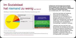 2017-09-11_Sozialstaat_Postkarte_VS