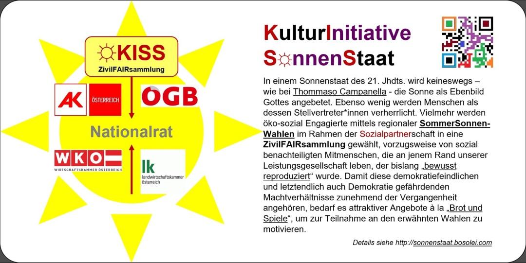 2018-09-04_KISS-ZivilFAIRsammlung_KulturInitiative-SonnenStaat