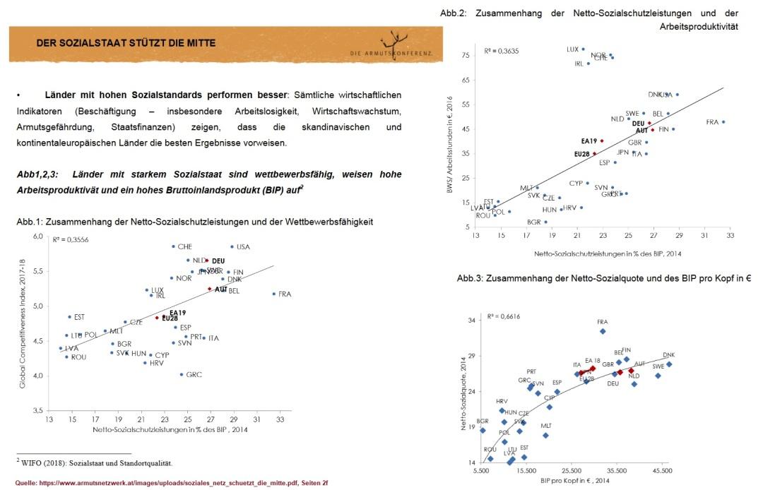 2019-10-07_Armutskonferenz_Der-Sozialstaat-schuetzt-die-Mitte_und-foerdert-Wettbewerbsfaehigkeit